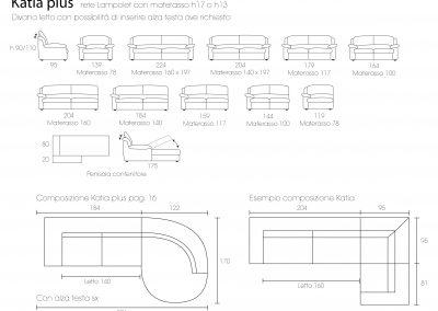 Schema tecnico modello Katia Plus